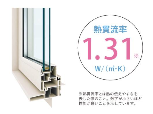 高性能樹脂窓 「YKK AP APW330」
